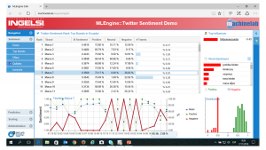 analisis-twitter-negativo